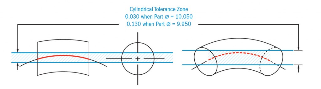 Straightness-Axis-Tolerance-Zone-